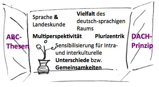 integrativer deutschunterricht gedichte
